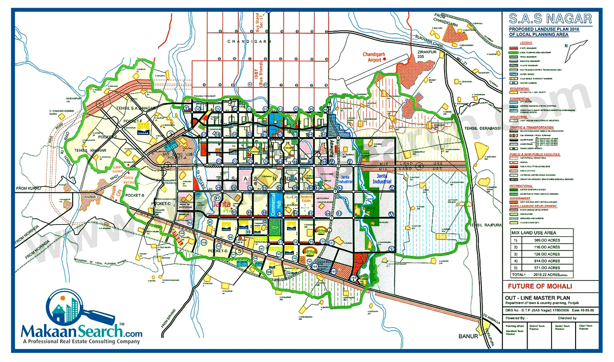 mohali's master plan, master plan of mohali, greater mohali's master plan, master plan of greater mohali