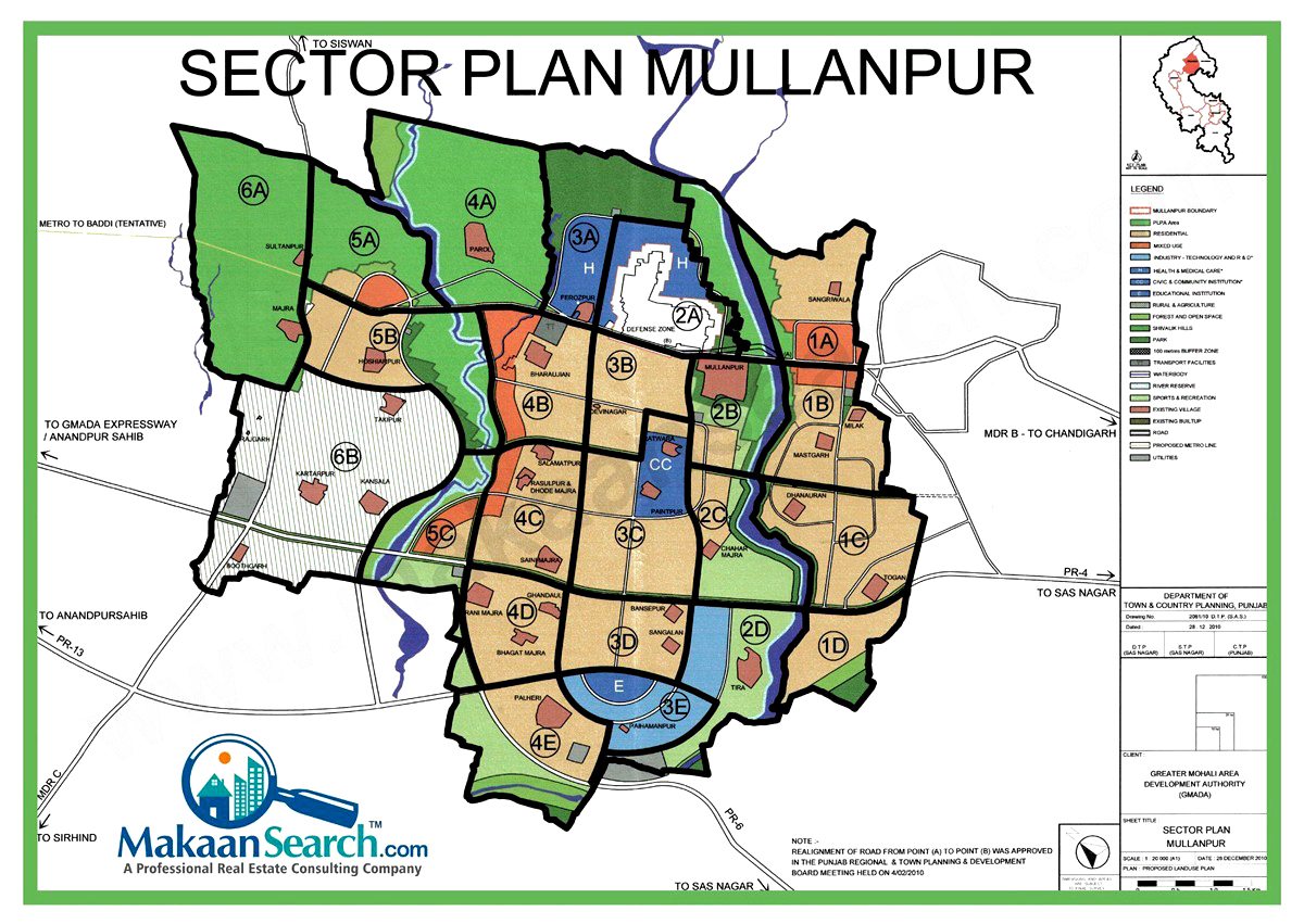 mullanpur's master plan, mullanpur master plan, master plan of mullanpur, chandigarh extension master plan, master plan of chandigarh extension