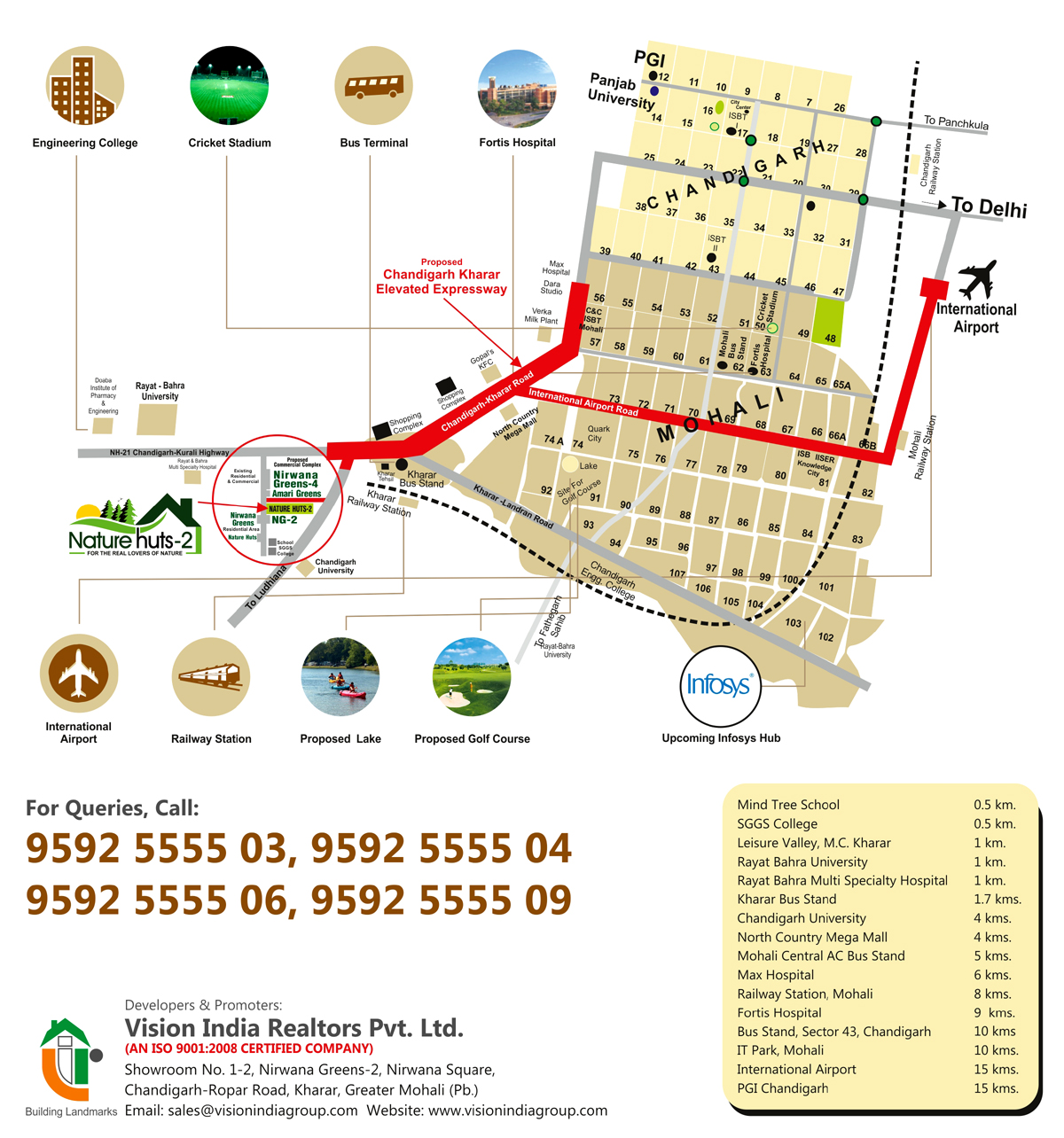 nirwana greens location map kharar